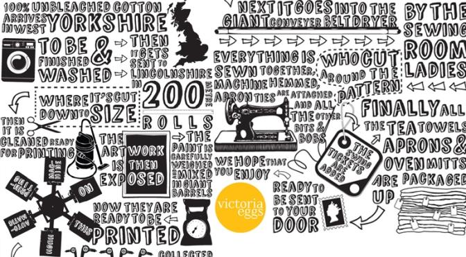 來自英國的藝術插畫家-Victoria Eggs